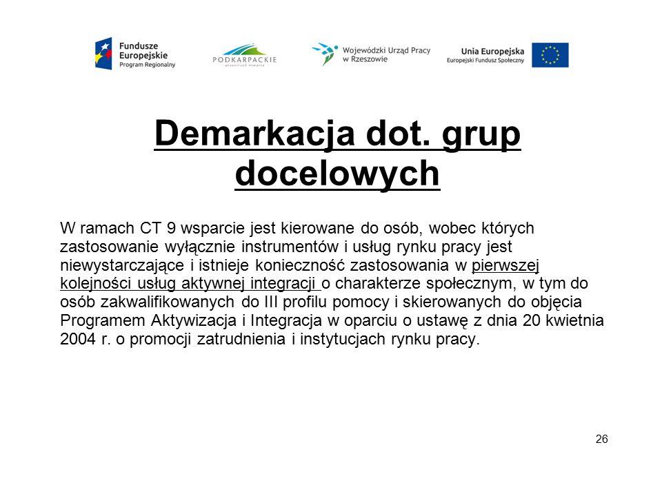 Demarkacja dot. grup docelowych W ramach CT 9 wsparcie jest kierowane do osób, wobec których zastosowanie wyłącznie instrumentów i usług rynku pracy j