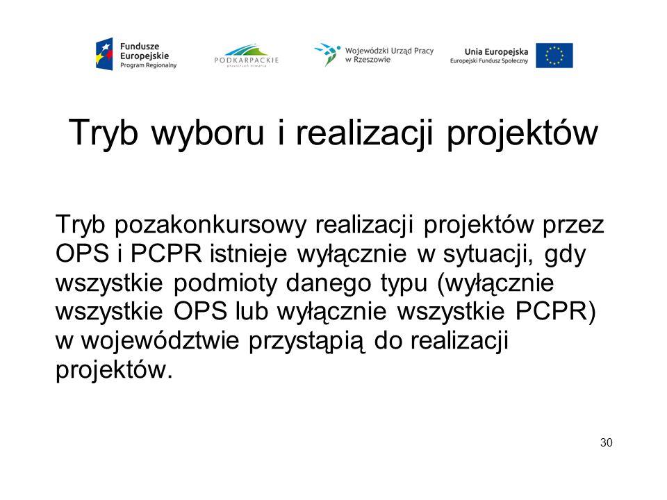 Tryb wyboru i realizacji projektów Tryb pozakonkursowy realizacji projektów przez OPS i PCPR istnieje wyłącznie w sytuacji, gdy wszystkie podmioty dan