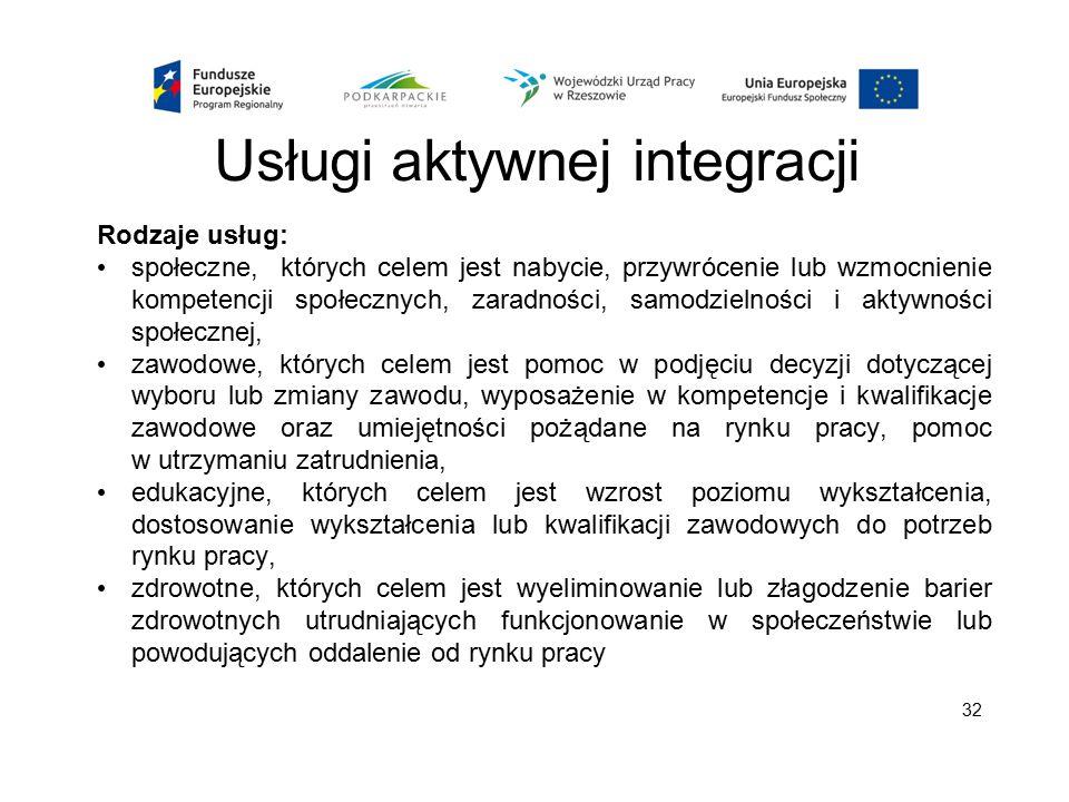 Usługi aktywnej integracji Rodzaje usług: społeczne, których celem jest nabycie, przywrócenie lub wzmocnienie kompetencji społecznych, zaradności, sam