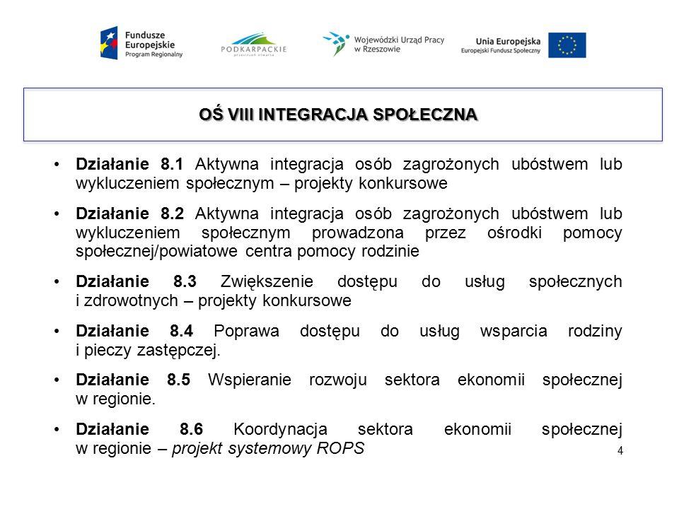 Działanie 8.1 Aktywna integracja osób zagrożonych ubóstwem lub wykluczeniem społecznym – projekty konkursowe Działanie 8.2 Aktywna integracja osób zag