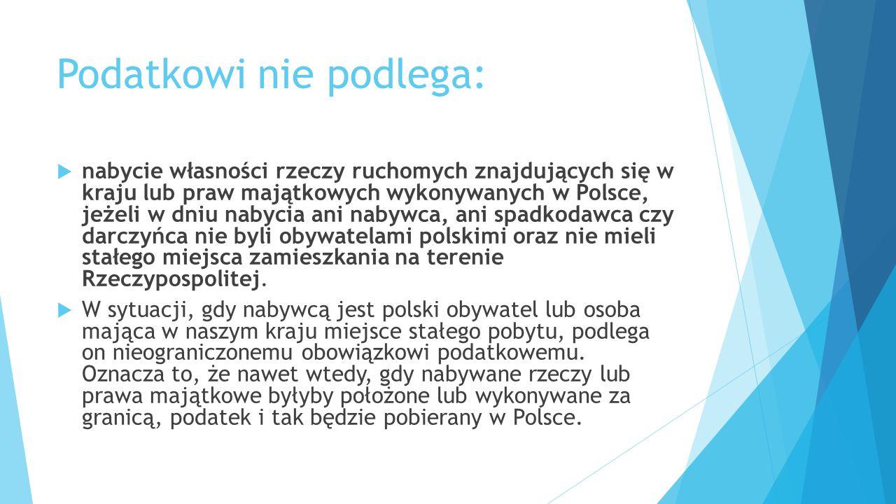 Podatkowi nie podlega:  nabycie własności rzeczy ruchomych znajdujących się w kraju lub praw majątkowych wykonywanych w Polsce, jeżeli w dniu nabycia
