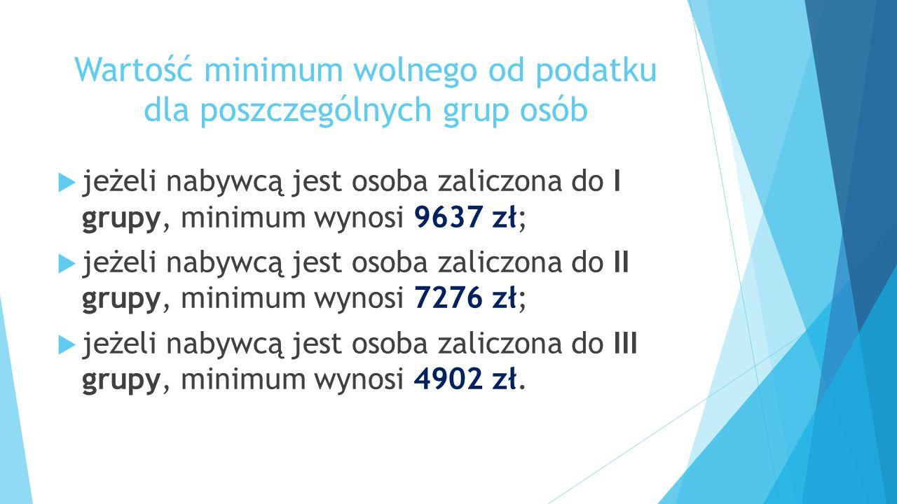 Wartość minimum wolnego od podatku dla poszczególnych grup osób  jeżeli nabywcą jest osoba zaliczona do I grupy, minimum wynosi 9637 zł;  jeżeli nab