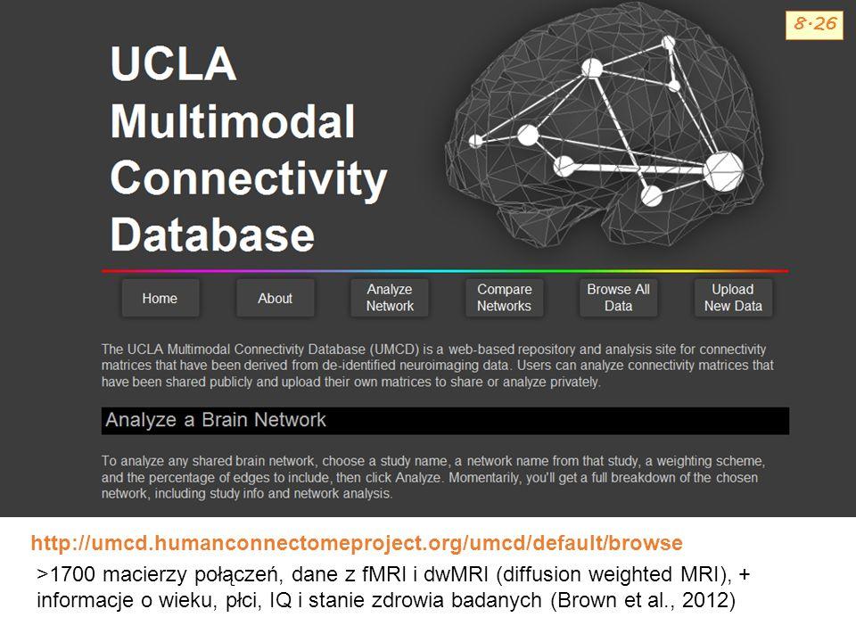 http://umcd.humanconnectomeproject.org/umcd/default/browse >1700 macierzy połączeń, dane z fMRI i dwMRI (diffusion weighted MRI), + informacje o wieku