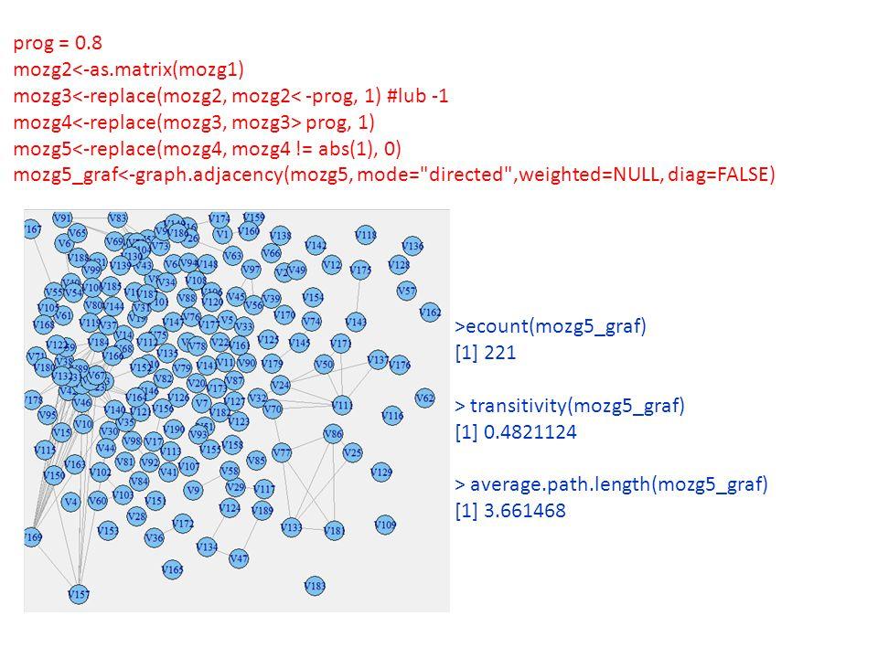 prog = 0.8 mozg2<-as.matrix(mozg1) mozg3<-replace(mozg2, mozg2< -prog, 1) #lub -1 mozg4 prog, 1) mozg5<-replace(mozg4, mozg4 != abs(1), 0) mozg5_graf<