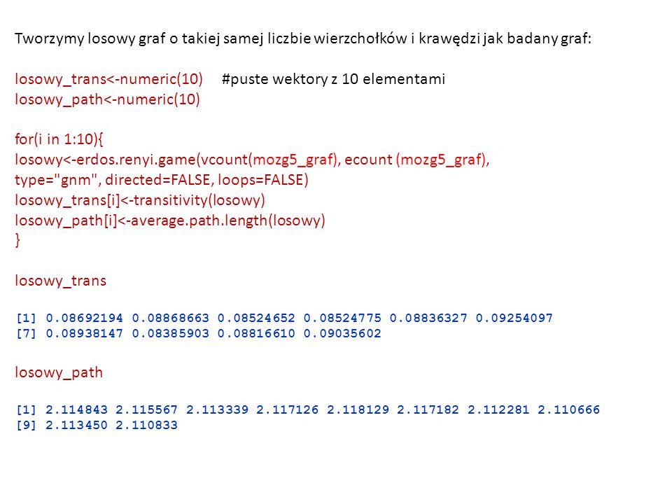 Tworzymy losowy graf o takiej samej liczbie wierzchołków i krawędzi jak badany graf: losowy_trans<-numeric(10) #puste wektory z 10 elementami losowy_p