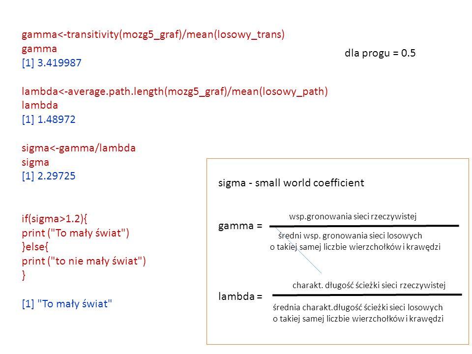 gamma<-transitivity(mozg5_graf)/mean(losowy_trans) gamma [1] 3.419987 lambda<-average.path.length(mozg5_graf)/mean(losowy_path) lambda [1] 1.48972 sig