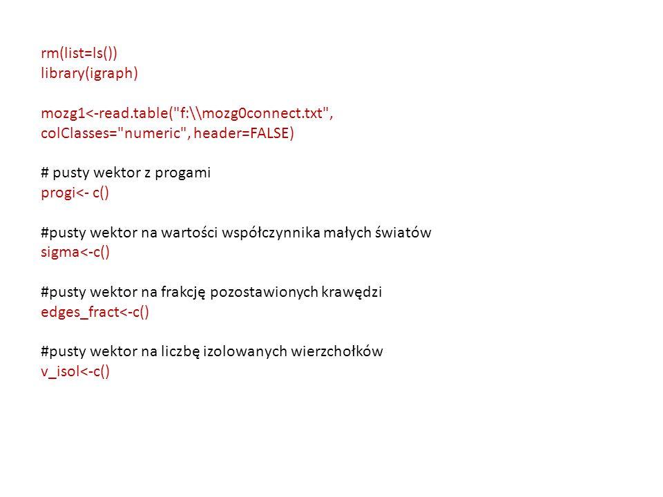 rm(list=ls()) library(igraph) mozg1<-read.table( f:\\mozg0connect.txt , colClasses= numeric , header=FALSE) # pusty wektor z progami progi<- c() #pusty wektor na wartości współczynnika małych światów sigma<-c() #pusty wektor na frakcję pozostawionych krawędzi edges_fract<-c() #pusty wektor na liczbę izolowanych wierzchołków v_isol<-c()