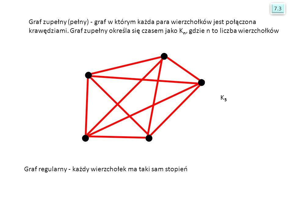 Graf zupełny (pełny) - graf w którym każda para wierzchołków jest połączona krawędziami. Graf zupełny określa się czasem jako K n, gdzie n to liczba w