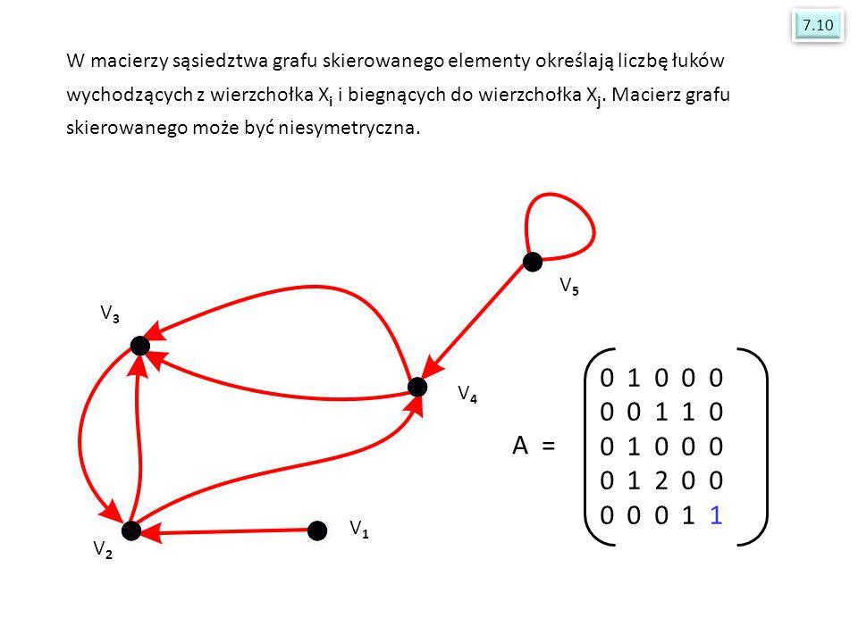 V1V1 V2V2 V3V3 V4V4 V5V5 W macierzy sąsiedztwa grafu skierowanego elementy określają liczbę łuków wychodzących z wierzchołka X i i biegnących do wierz