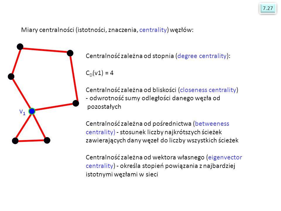 Miary centralności (istotności, znaczenia, centrality) węzłów: v1v1 Centralność zależna od stopnia (degree centrality): C D (v1) = 4 Centralność zależ