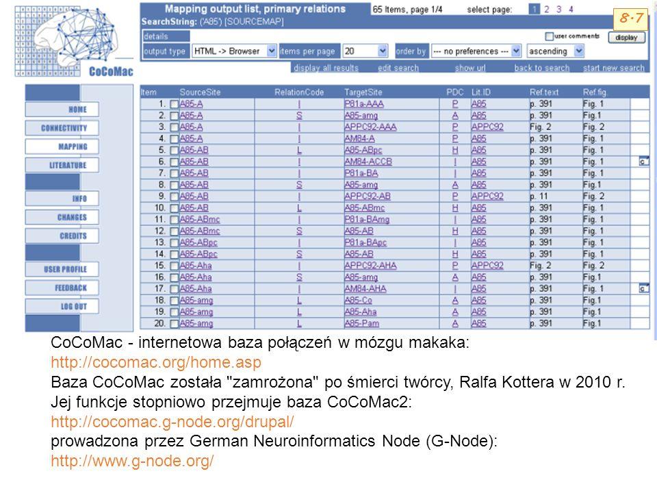 CoCoMac - internetowa baza połączeń w mózgu makaka: http://cocomac.org/home.asp Baza CoCoMac została