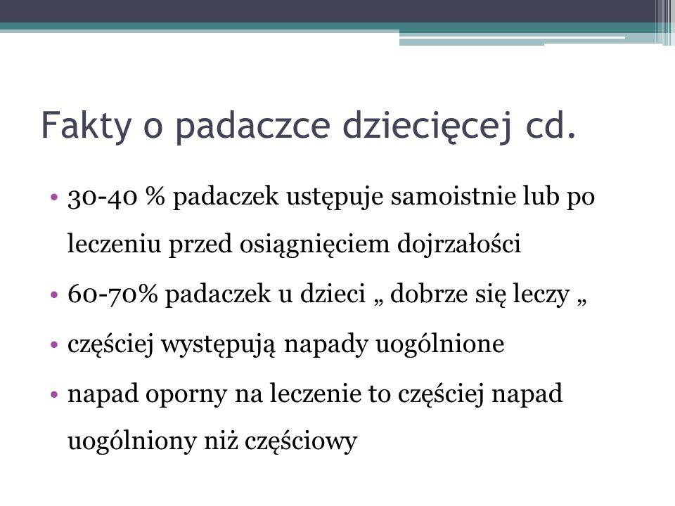 """Fakty o padaczce dziecięcej cd. 30-40 % padaczek ustępuje samoistnie lub po leczeniu przed osiągnięciem dojrzałości 60-70% padaczek u dzieci """" dobrze"""