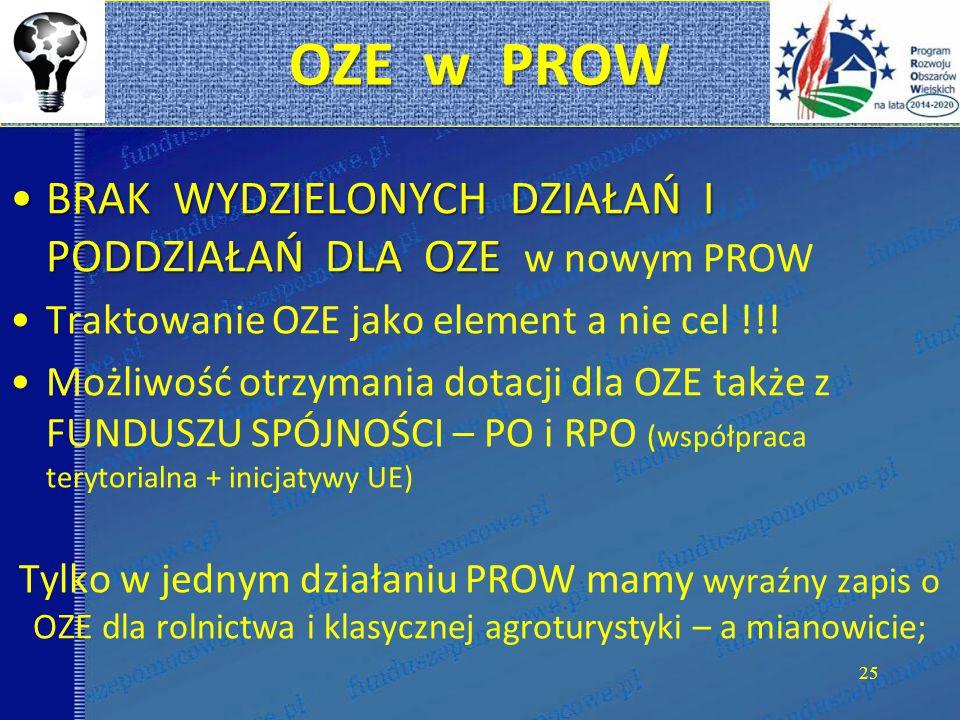 25 OZE w PROW BRAK WYDZIELONYCH DZIAŁAŃ I PODDZIAŁAŃ DLA OZEBRAK WYDZIELONYCH DZIAŁAŃ I PODDZIAŁAŃ DLA OZE w nowym PROW Traktowanie OZE jako element a nie cel !!.