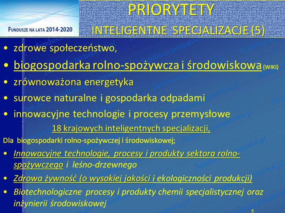 PRIORYTETY INTELIGENTNE SPECJALIZACJE (5) PRIORYTETY INTELIGENTNE SPECJALIZACJE (5) zdrowe społeczeństwo, biogospodarka rolno-spożywcza i środowiskowa (WIKI) zrównoważona energetykazrównoważona energetyka surowce naturalne i gospodarka odpadami innowacyjne technologie i procesy przemysłowe 18 krajowych inteligentnych specjalizacji, Dla biogospodarki rolno-spożywczej i środowiskowej; Innowacyjne technologie, procesy i produkty sektora rolno- spożywczegoInnowacyjne technologie, procesy i produkty sektora rolno- spożywczego i leśno-drzewnego Zdrowa żywność (o wysokiej jakościZdrowa żywność (o wysokiej jakości i ekologiczności produkcji) Biotechnologiczne procesy i produkty chemii specjalistycznej oraz inżynierii środowiskowej 5