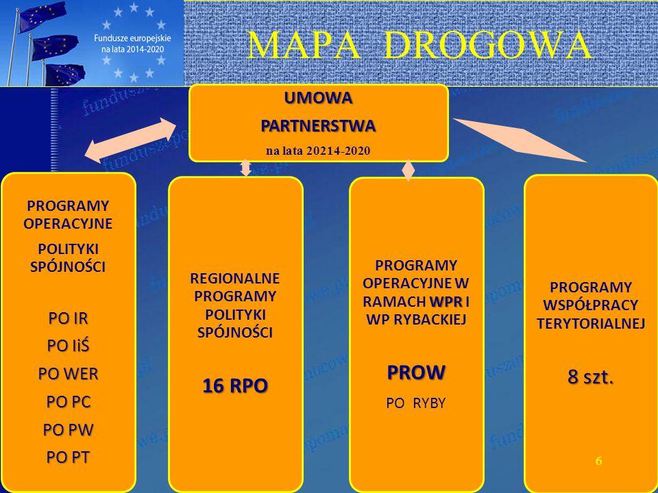 MAPA DROGOWA UMOWAPARTNERSTWA na lata 20214-2020 WPR PROGRAMY OPERACYJNE W RAMACH WPR I WP RYBACKIEJPROW PO RYBY PROGRAMY WSPÓŁPRACY TERYTORIALNEJ 8 szt.