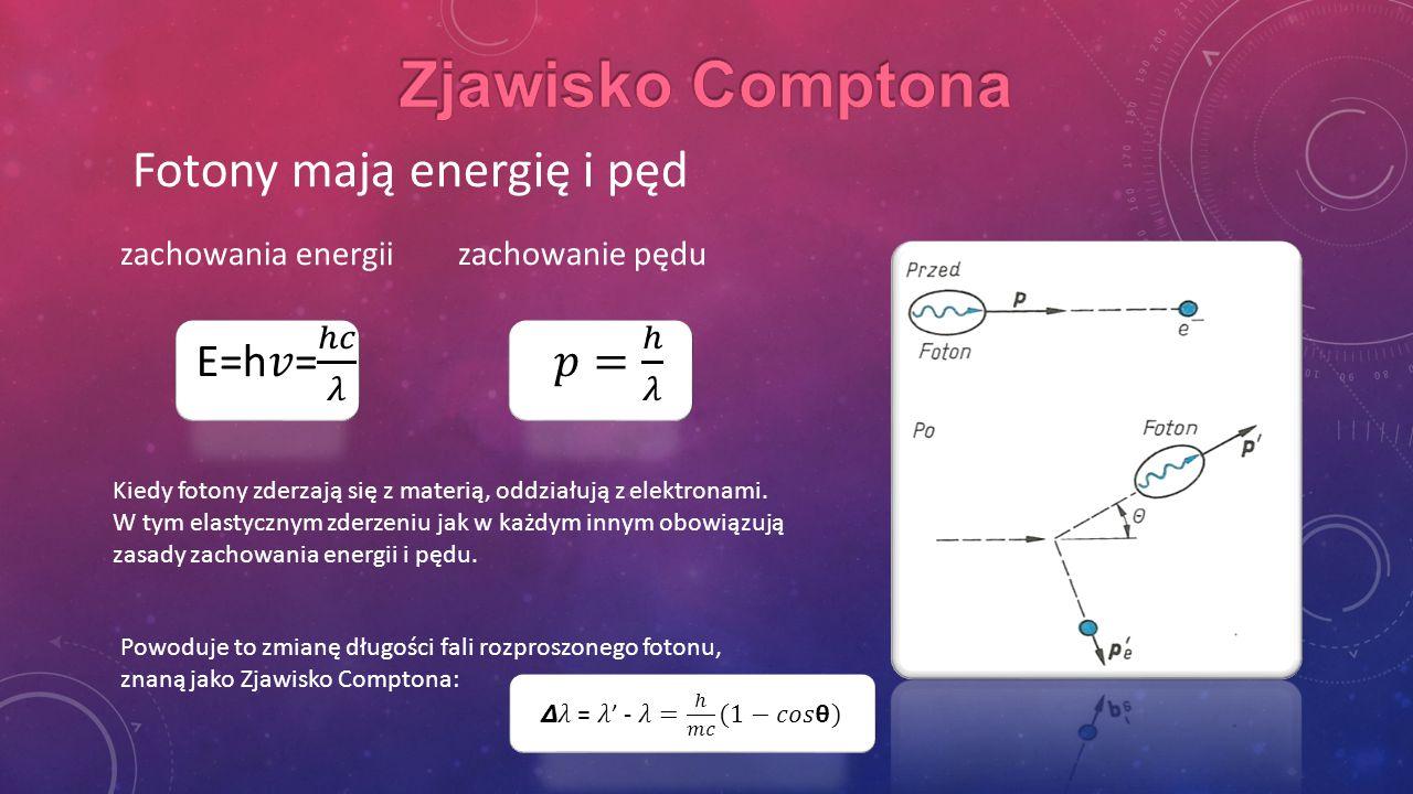 Jeśli fale światła mogą zachowywać się jak cząstki, dlaczego cząstki materii nie mogłyby zachowywać się jak fale.