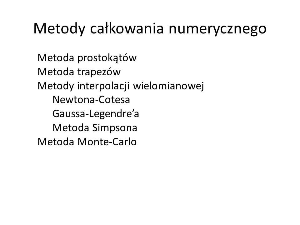 Metody całkowania numerycznego Metoda prostokątów Metoda trapezów Metody interpolacji wielomianowej Newtona-Cotesa Gaussa-Legendre'a Metoda Simpsona Metoda Monte-Carlo