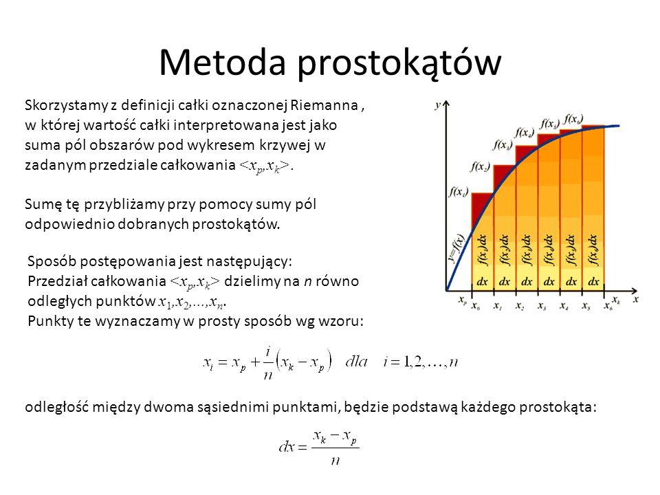 Metoda prostokątów Skorzystamy z definicji całki oznaczonej Riemanna, w której wartość całki interpretowana jest jako suma pól obszarów pod wykresem krzywej w zadanym przedziale całkowania.