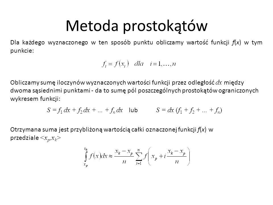 Metoda prostokątów Dla każdego wyznaczonego w ten sposób punktu obliczamy wartość funkcji f(x) w tym punkcie: Obliczamy sumę iloczynów wyznaczonych wartości funkcji przez odległość dx między dwoma sąsiednimi punktami - da to sumę pól poszczególnych prostokątów ograniczonych wykresem funkcji: S = f 1 dx + f 2 dx +...