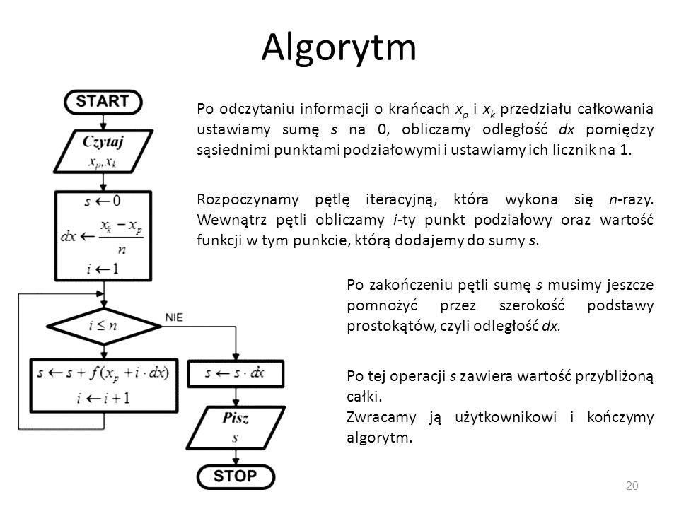 Algorytm 20 Po odczytaniu informacji o krańcach x p i x k przedziału całkowania ustawiamy sumę s na 0, obliczamy odległość dx pomiędzy sąsiednimi punk