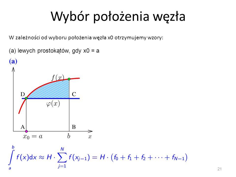 Wybór położenia węzła 21 W zależności od wyboru położenia węzła x0 otrzymujemy wzory: (a) lewych prostokątów, gdy x0 = a