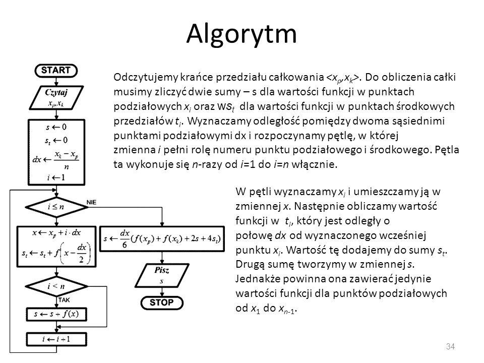 Algorytm 34 Odczytujemy krańce przedziału całkowania. Do obliczenia całki musimy zliczyć dwie sumy – s dla wartości funkcji w punktach podziałowych x