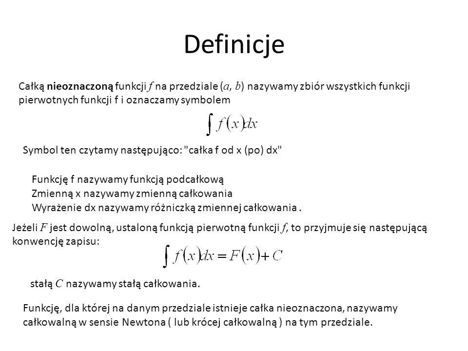 Całką nieoznaczoną funkcji f na przedziale ( a, b ) nazywamy zbiór wszystkich funkcji pierwotnych funkcji f i oznaczamy symbolem Symbol ten czytamy na