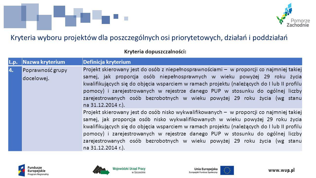 www.wup.pl Kryteria wyboru projektów dla poszczególnych osi priorytetowych, działań i poddziałań Kryteria dopuszczalności: L.p.Nazwa kryteriumDefinicja kryterium 4.