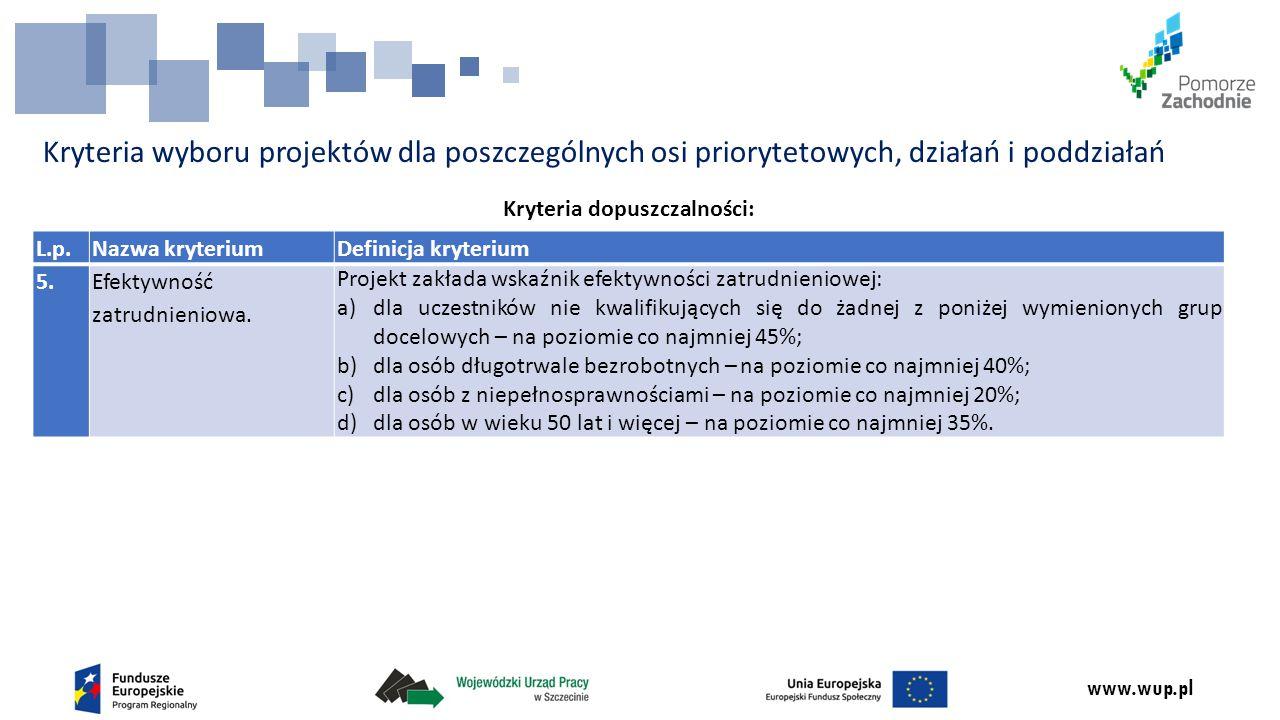 www.wup.pl Kryteria wyboru projektów dla poszczególnych osi priorytetowych, działań i poddziałań Kryteria dopuszczalności: L.p.Nazwa kryteriumDefinicja kryterium 5.Efektywność zatrudnieniowa.