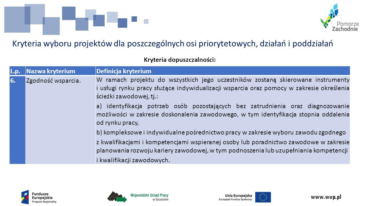 www.wup.pl Kryteria wyboru projektów dla poszczególnych osi priorytetowych, działań i poddziałań Kryteria dopuszczalności: L.p.Nazwa kryteriumDefinicja kryterium 6.Zgodność wsparcia.