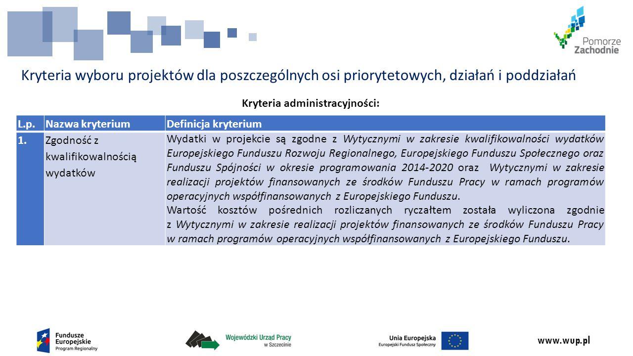 www.wup.pl Kryteria wyboru projektów dla poszczególnych osi priorytetowych, działań i poddziałań Kryteria administracyjności: L.p.Nazwa kryteriumDefinicja kryterium 1.Zgodność z kwalifikowalnością wydatków Wydatki w projekcie są zgodne z Wytycznymi w zakresie kwalifikowalności wydatków Europejskiego Funduszu Rozwoju Regionalnego, Europejskiego Funduszu Społecznego oraz Funduszu Spójności w okresie programowania 2014-2020 oraz Wytycznymi w zakresie realizacji projektów finansowanych ze środków Funduszu Pracy w ramach programów operacyjnych współfinansowanych z Europejskiego Funduszu.