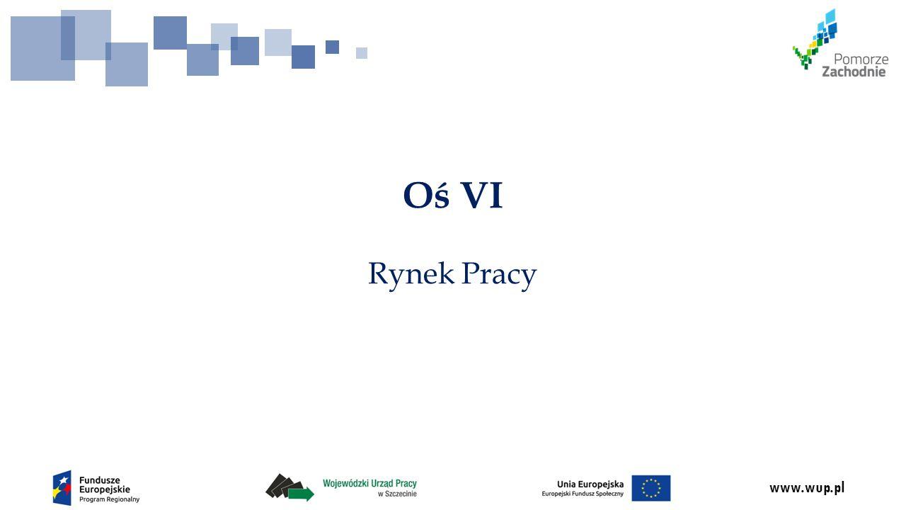 www.wup.pl Oś VI Rynek Pracy