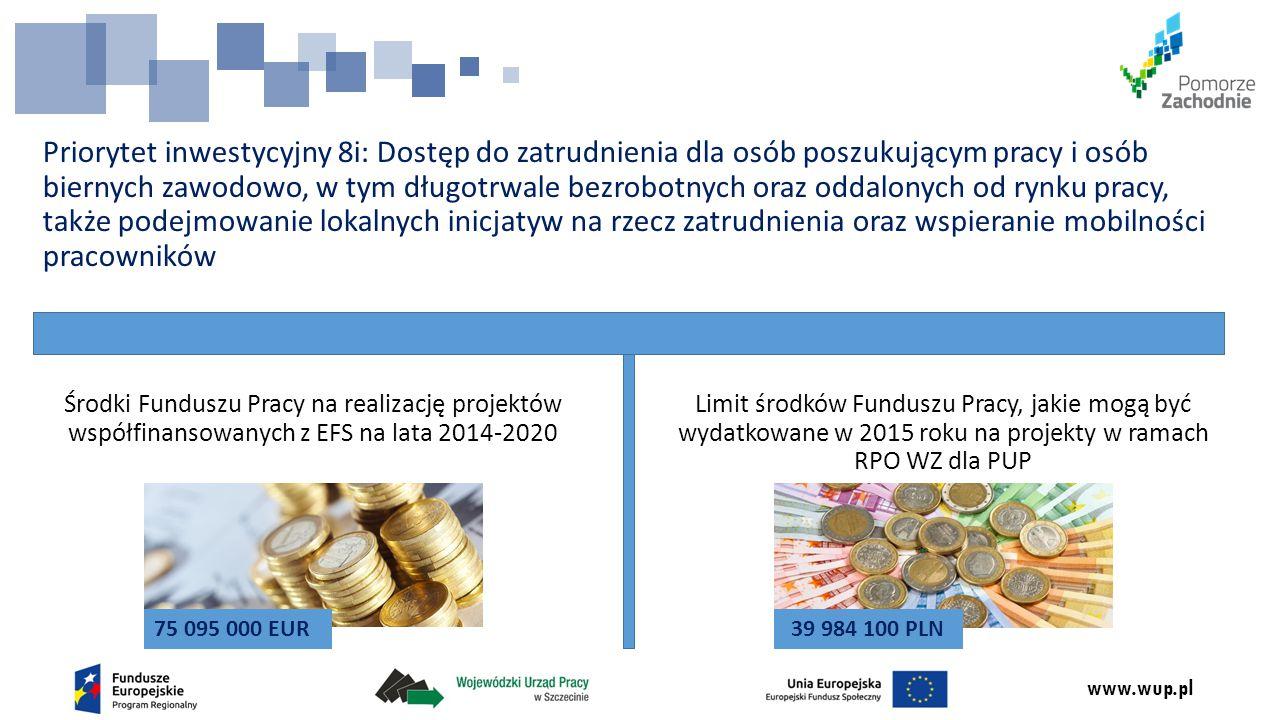www.wup.pl Priorytet inwestycyjny 8i: Dostęp do zatrudnienia dla osób poszukującym pracy i osób biernych zawodowo, w tym długotrwale bezrobotnych oraz oddalonych od rynku pracy, także podejmowanie lokalnych inicjatyw na rzecz zatrudnienia oraz wspieranie mobilności pracowników Środki Funduszu Pracy na realizację projektów współfinansowanych z EFS na lata 2014-2020 Limit środków Funduszu Pracy, jakie mogą być wydatkowane w 2015 roku na projekty w ramach RPO WZ dla PUP 75 095 000 EUR 39 984 100 PLN