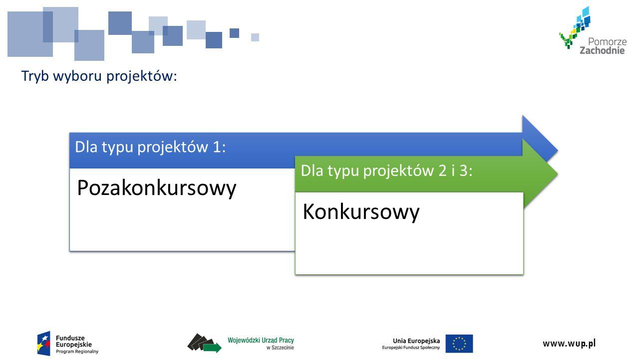 www.wup.pl Tryb wyboru projektów: Dla typu projektów 1: Pozakonkursowy Dla typu projektów 2 i 3: Konkursowy