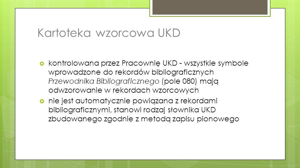 Kartoteka wzorcowa UKD  kontrolowana przez Pracownię UKD - wszystkie symbole wprowadzone do rekordów bibliograficznych Przewodnika Bibliograficznego