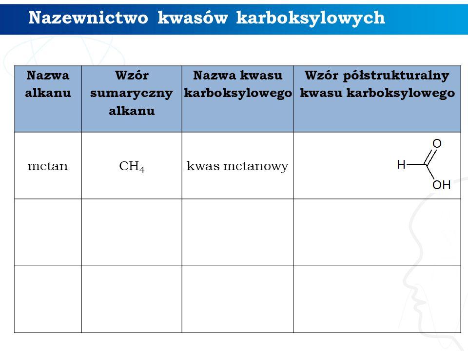 Nazewnictwo kwasów karboksylowych Nazwa alkanu Wzór sumaryczny alkanu Nazwa kwasu karboksylowego Wzór półstrukturalny kwasu karboksylowego metan CH 4 kwas metanowy