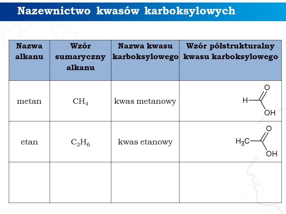 Nazewnictwo kwasów karboksylowych Nazwa alkanu Wzór sumaryczny alkanu Nazwa kwasu karboksylowego Wzór półstrukturalny kwasu karboksylowego metan CH 4 kwas metanowy etanC2H6C2H6 kwas etanowy