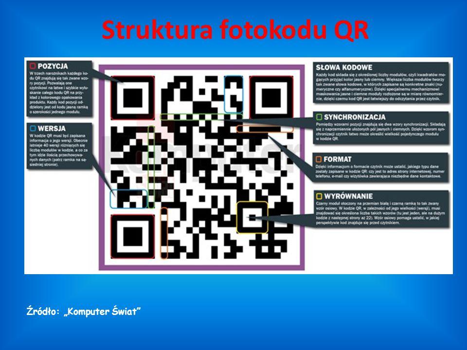 """Struktura fotokodu QR Źródło: """"Komputer Świat"""""""