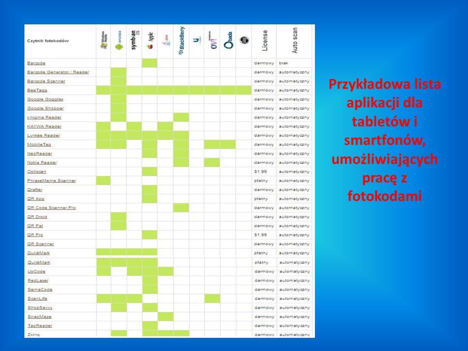Przykładowa lista aplikacji dla tabletów i smartfonów, umożliwiających pracę z fotokodami