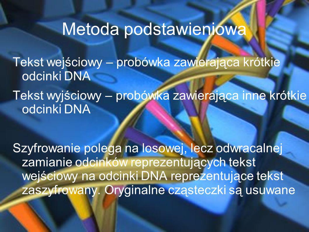 Metoda podstawieniowa Tekst wejściowy – probówka zawierająca krótkie odcinki DNA Tekst wyjściowy – probówka zawierająca inne krótkie odcinki DNA Szyfr