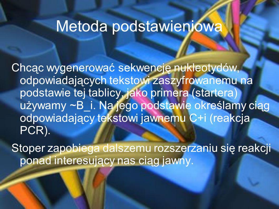 Metoda podstawieniowa Chcąc wygenerować sekwencję nukleotydów, odpowiadających tekstowi zaszyfrowanemu na podstawie tej tablicy, jako primera (starter
