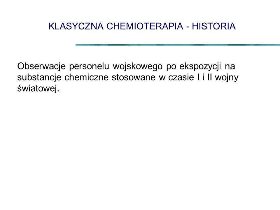 KLASYCZNA CHEMIOTERAPIA - HISTORIA Obserwacje personelu wojskowego po ekspozycji na substancje chemiczne stosowane w czasie I i II wojny światowej.