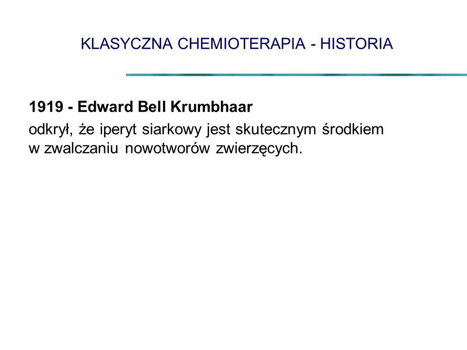 KLASYCZNA CHEMIOTERAPIA - HISTORIA 1919 - Edward Bell Krumbhaar odkrył, że iperyt siarkowy jest skutecznym środkiem w zwalczaniu nowotworów zwierzęcyc