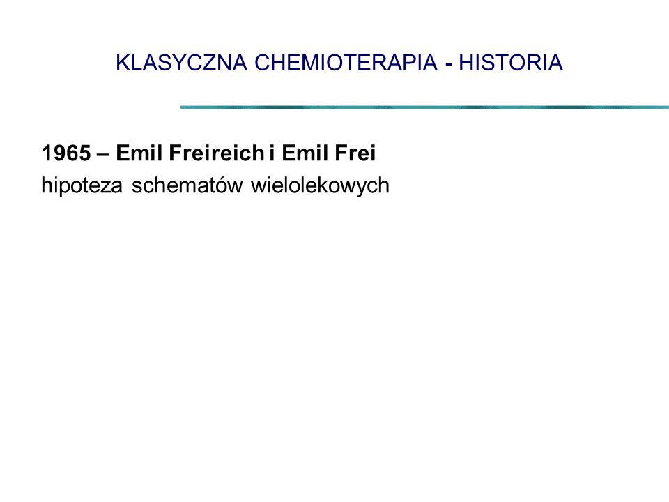 KLASYCZNA CHEMIOTERAPIA - HISTORIA 1965 – Emil Freireich i Emil Frei hipoteza schematów wielolekowych