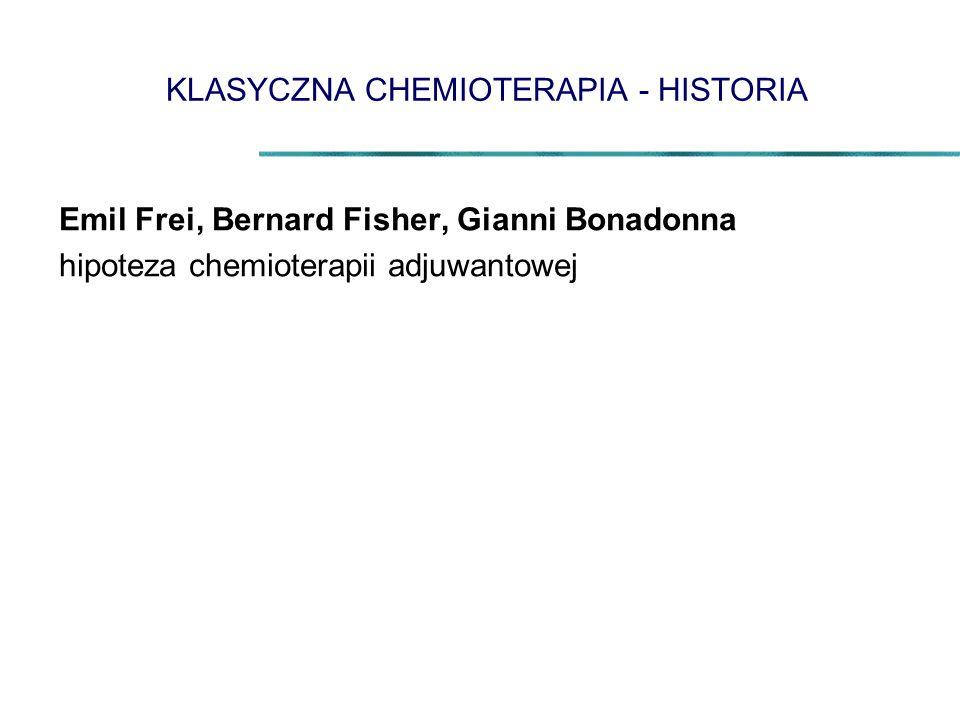 KLASYCZNA CHEMIOTERAPIA - HISTORIA Emil Frei, Bernard Fisher, Gianni Bonadonna hipoteza chemioterapii adjuwantowej