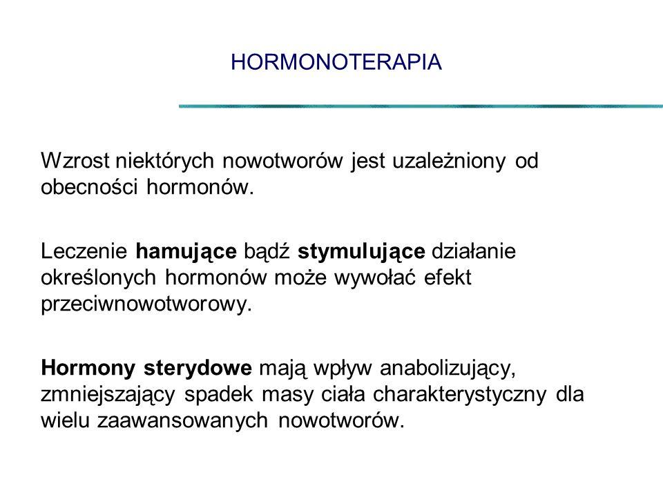 HORMONOTERAPIA Wzrost niektórych nowotworów jest uzależniony od obecności hormonów. Leczenie hamujące bądź stymulujące działanie określonych hormonów