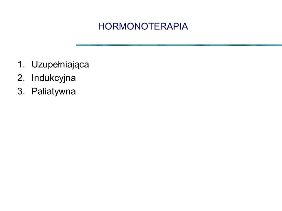 HORMONOTERAPIA 1.Uzupełniająca 2.Indukcyjna 3.Paliatywna