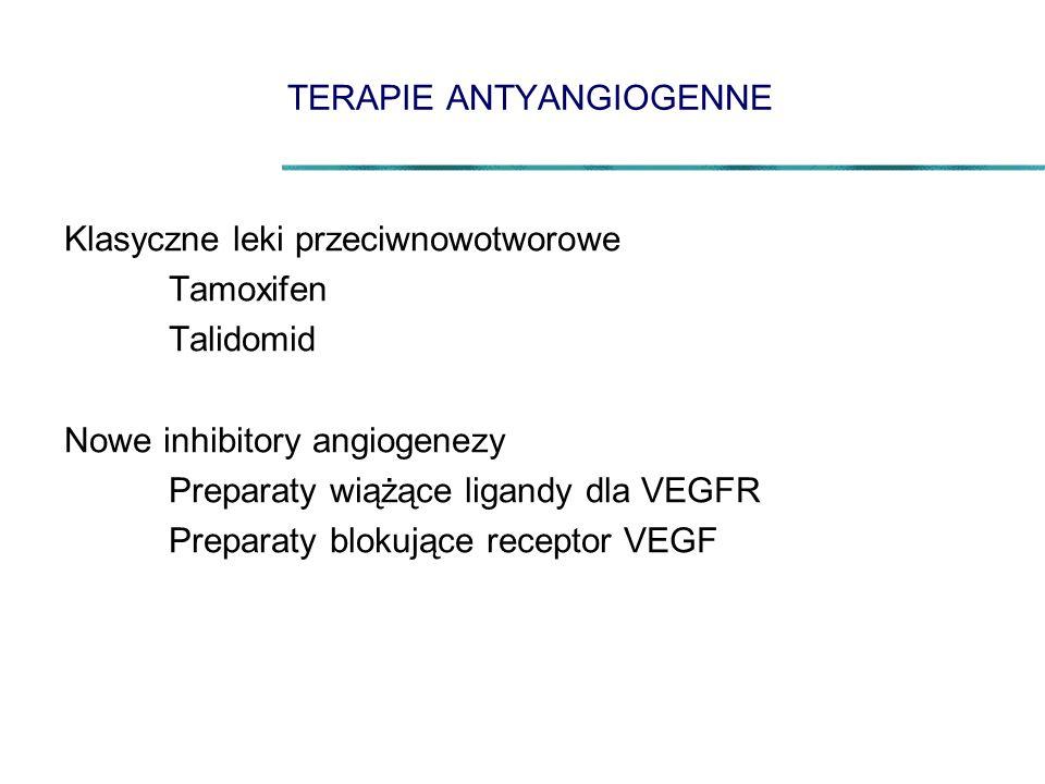 TERAPIE ANTYANGIOGENNE Klasyczne leki przeciwnowotworowe Tamoxifen Talidomid Nowe inhibitory angiogenezy Preparaty wiążące ligandy dla VEGFR Preparaty