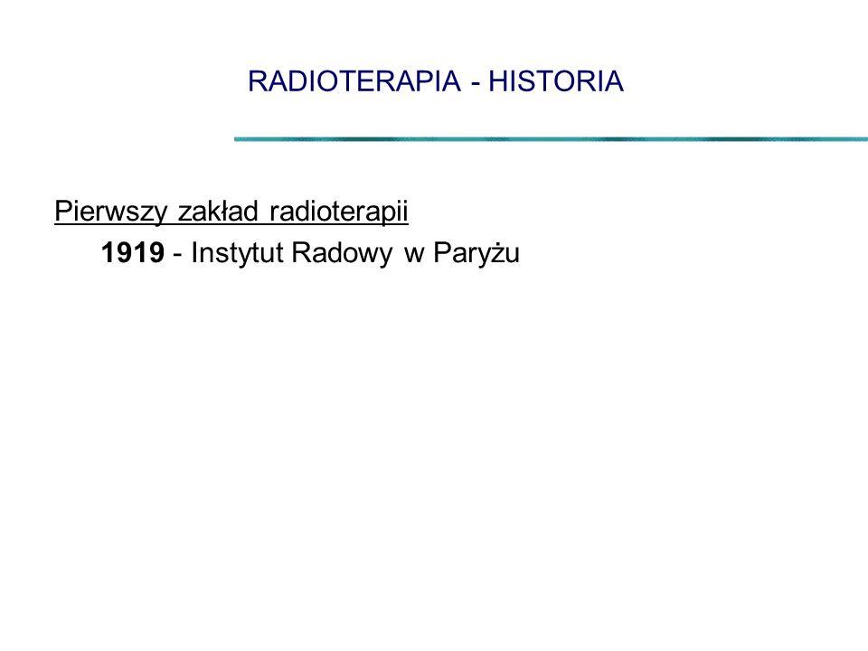 RADIOTERAPIA - HISTORIA Pierwszy zakład radioterapii 1919 - Instytut Radowy w Paryżu
