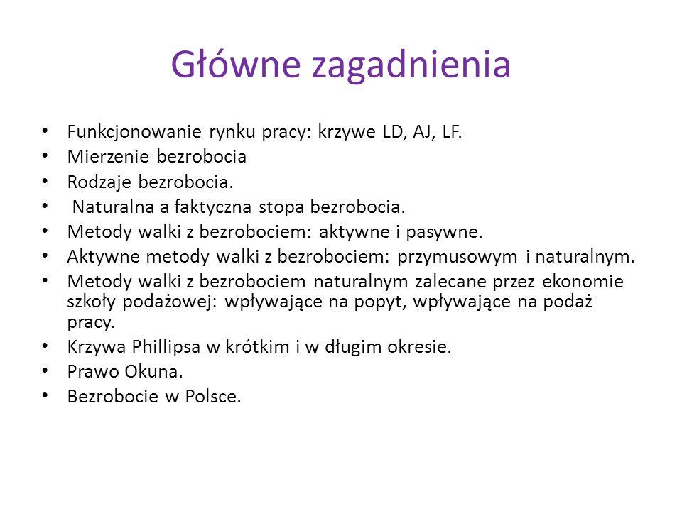 Dr Małgorzata Gajda-Kantorowska Pomiar bezrobocia Stopa bezrobocia rejestrowanego Stopa bezrobocia w oparciu o BAEL (tzw.